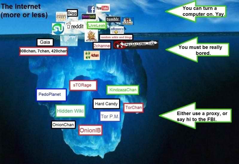 DW, Deep Web, βαθύ ίντερνετ, διαδίκτυο,