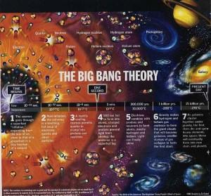 LINKS ΥΠΟΣΗΜΕΙΩΣΕΩΝ ΤΟΥ ΒΙΒΛΙΟΥ ΑΠΟ ΤΟ Physics4u