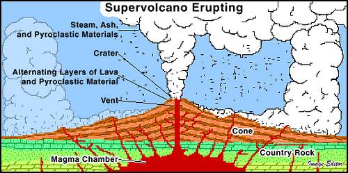 supervolcano 3